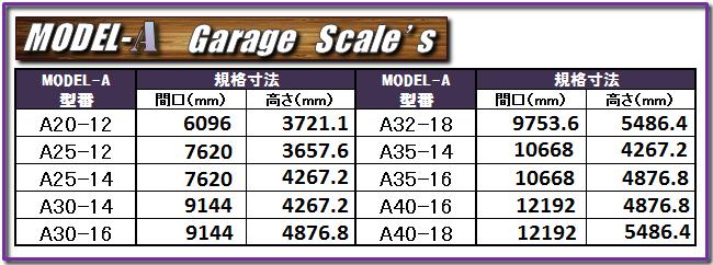 model-Aサイズ表